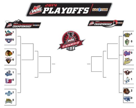 2015WHL-playoffs